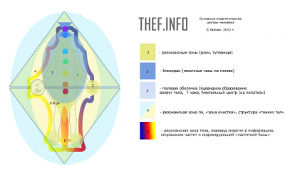 THEF.info_energocentr2_2012.png
